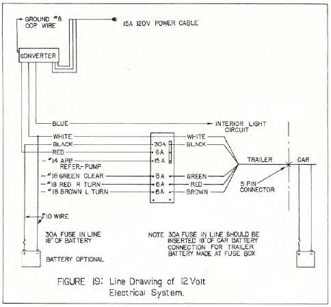 120v pump wiring diagram skamper pop up wiring dat wiring diagrams  skamper pop up wiring dat wiring diagrams